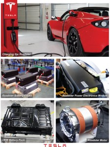 Tesla Motors Drive System