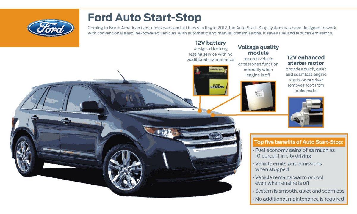 Ford,start-stop,stop-start, mpg, fuel economy