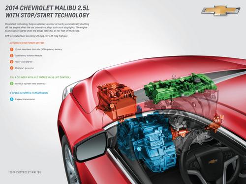 GM,Chevrolet,Chevy,Malibu,mpg,fuel economy,start-stop