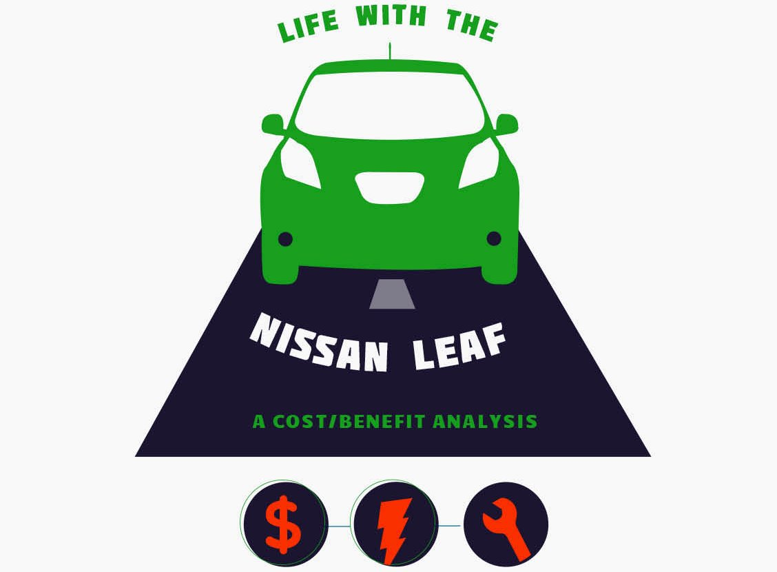 Nissan Leaf,cost-benefit,electric vs. gas