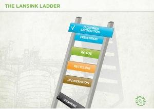 The Lansink Ladder