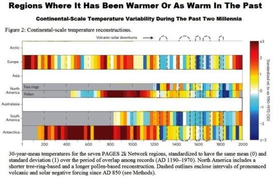 fig-3-warmer-before-11
