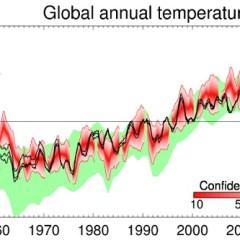 Met Office: La temperatura dei prossimi cinque anni