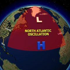 Ci sarà pure l'AGW, ma se fa freddo o fa caldo dipende da tutt'altro