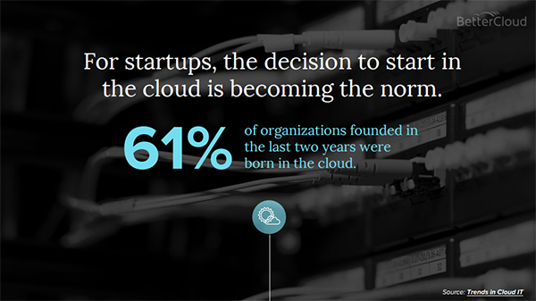startup_cloud_2016