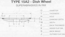 15A2 Dish Wheel