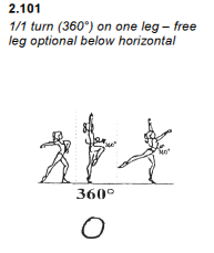 G2_A_360 on One Leg