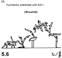 G3_5.6_Shewfell
