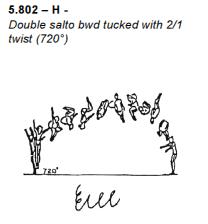 G5_H_Double Back Salto Tucked 720