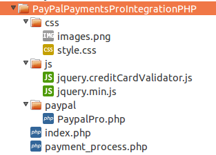 paypal-pro-payment-gateway-integration-folders-files-structure-by-codexworld