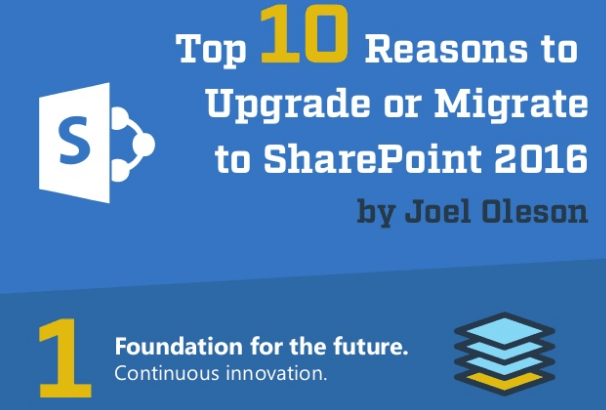 Top 10 Reasons to Upgrade to SharePoint 2016 Infographic