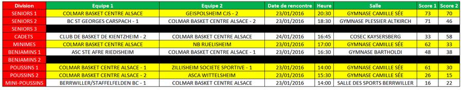 res 23&24.01.16