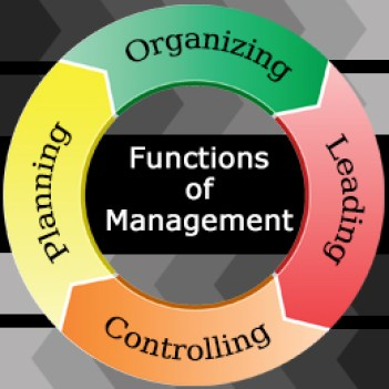 the four functions of management Good managers discover how to master five basic functions: planning, organizing  each one depends on both the level of management and the.