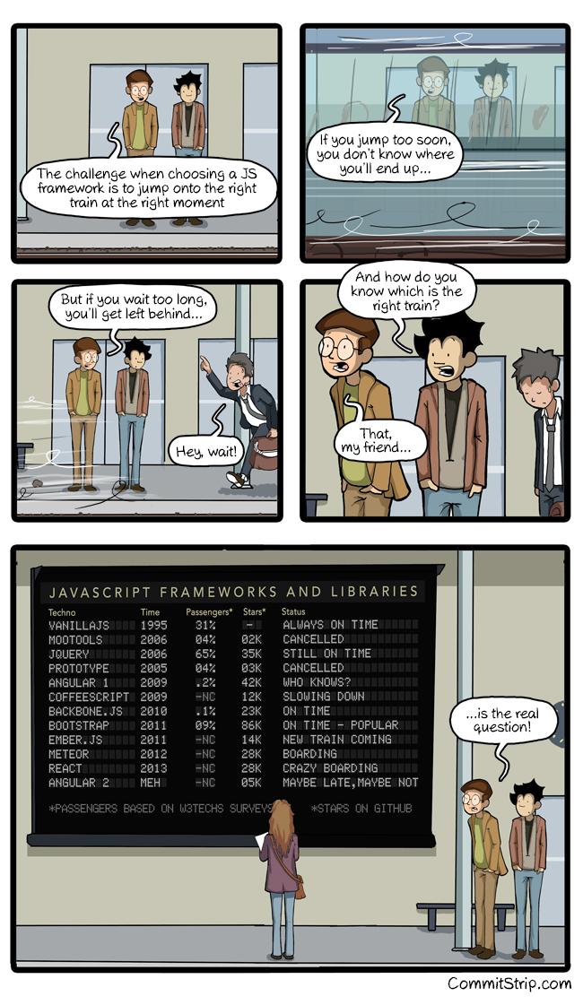 Picking a Javascript Framework