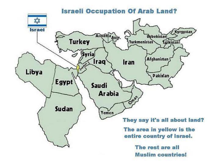 Israeli Occupation Of Arab Land