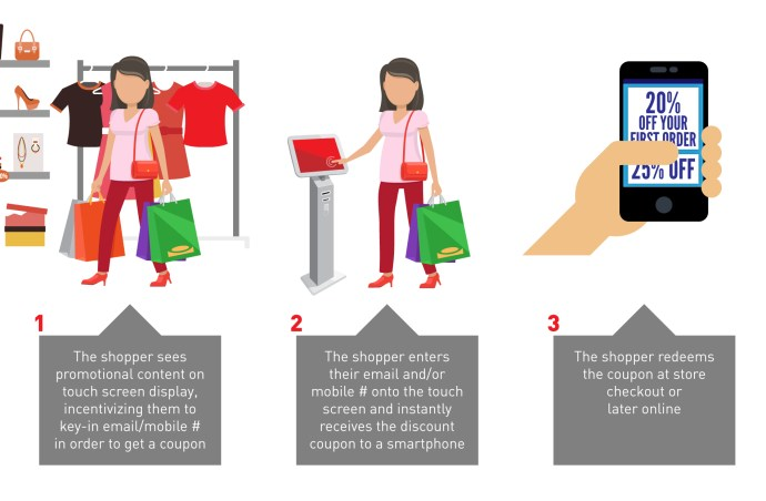 ComQi-Shopper-Engagement-Graphic (4)
