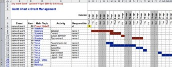 A sample of a Gantt chart
