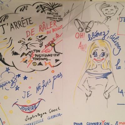 Quelques dessins pour illustrer les séances QVT