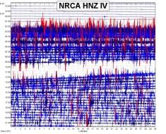 Sismogramma della stazione sismica NRCA (Norcia, PG) del 24 agosto.