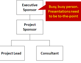Powerpoint - Graph