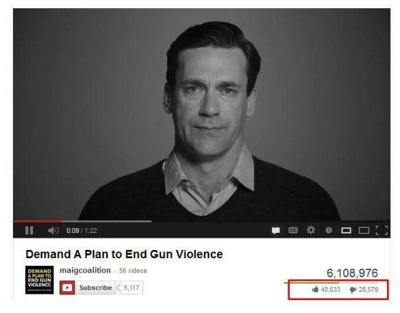 Gun Violence - Demand a Plan