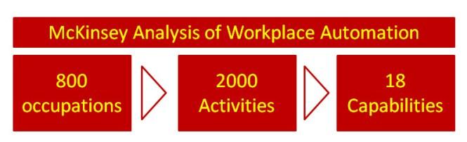 Consultantsmind Workforce Automation