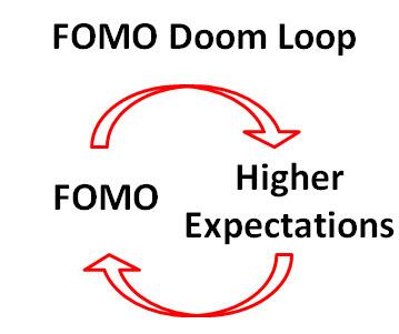 consultantsmind-fomo-doop-loop