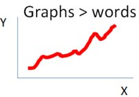 consultantsmind-graphs-better-than-words