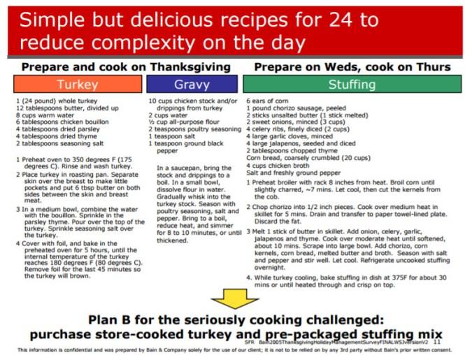 consultantsmind-bain-thanksgiving-recipe