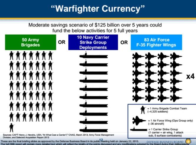 consultantsmind-pentagon-mckinsey-warfighter-currency