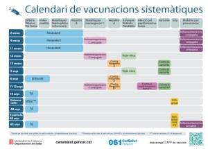 Calendari de vacunes