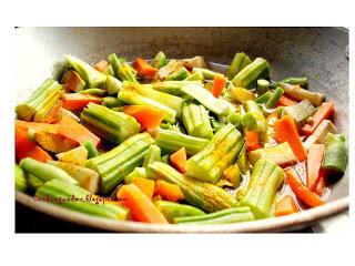 Aviyal Recipe – Kerala Avial Recipe – Onam Sadya Recipes