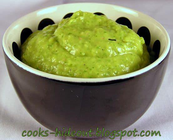 Creamy Avocado-Cilantro Dressing