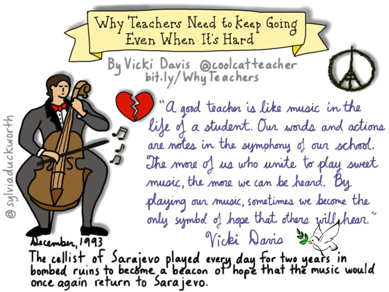 "Sketchnote about ""Why Teachers Need to Keep Going Even When It's Hard"" by Sylvia Duckworth"