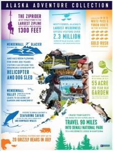 low_1456438657_RCC-alaska-adventure-collection-infographic