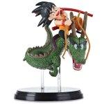 Son-Goku-Shenglong