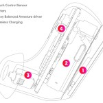 CLIK-Bluetooth-Kopfhörer-Earbuds-InEar-Languages-Case-Data