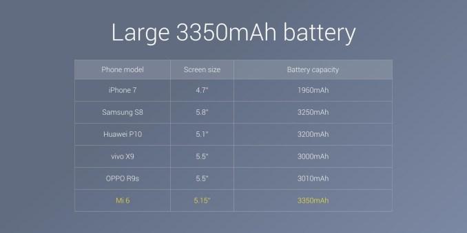 xiaomi-mi-6-Flagschiff-smartphone-Snapdragon-835-dual-kamera-1