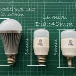 LuMini smart bulb pre-orders on Kickstarter begin