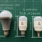 LuMini smart bulb pre-orders on Kickstarter begin