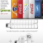 Square Soda Can to reduce carbon footprint