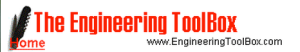 logo: The Engineering ToolBox
