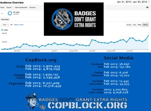 CopBlock.org Website Additions