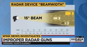 Python II beam-width