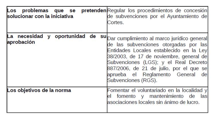 2018-04-24 18_47_02-CONSULTA PÚBLICA SOBRE LA APROBACIÓN DE LA ORDENANZA REGULADORA DE LAS SUBVENCIO