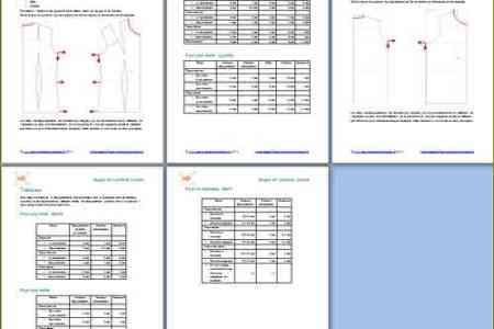 elargist corsage pdf