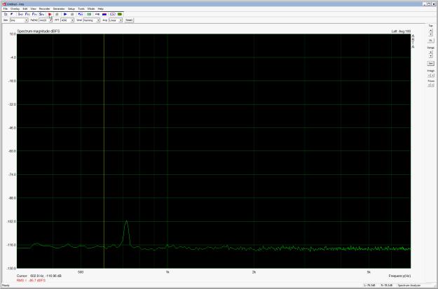 rpi-noise-wo-ethernet