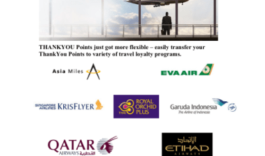 Citi ThankYou Points Airlines and Hotel Partners