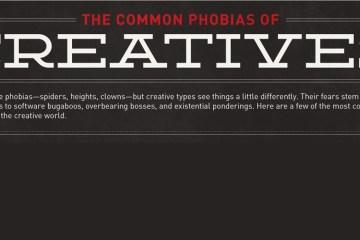 CraetivePhobias_COVER