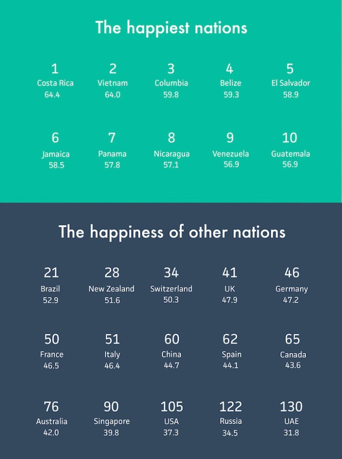 happiness7